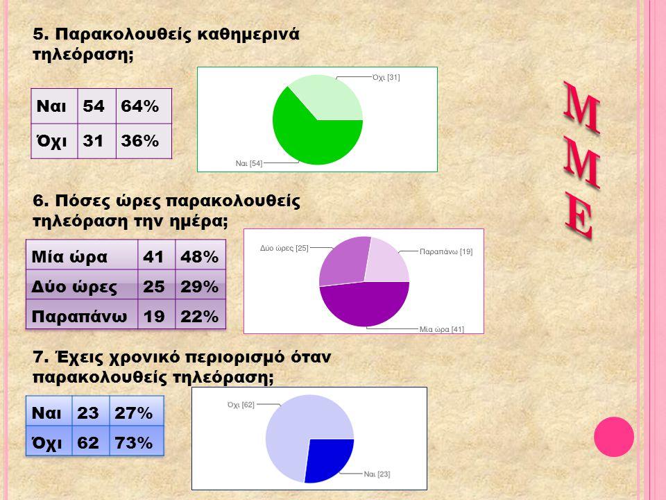 ΜΜΕ 5. Παρακολουθείς καθημερινά τηλεόραση; Ναι 54 64% Όχι 31 36%