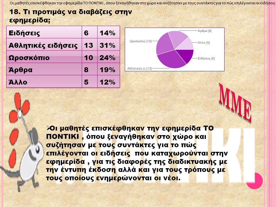 ΜΜΕ 18. Τι προτιμάς να διαβάζεις στην εφημερίδα; Ειδήσεις 6 14%