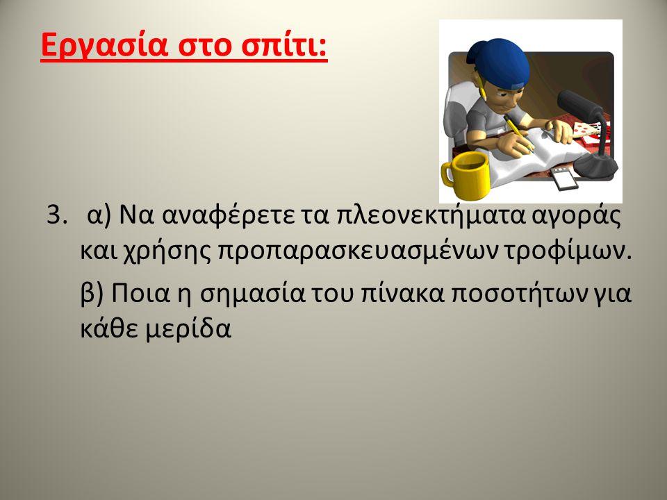 Εργασία στο σπίτι: α) Να αναφέρετε τα πλεονεκτήματα αγοράς και χρήσης προπαρασκευασμένων τροφίμων.
