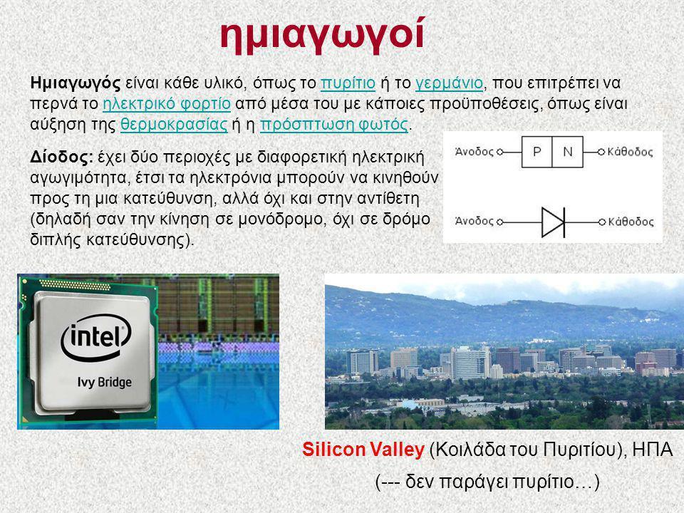 ημιαγωγοί Silicon Valley (Κοιλάδα του Πυριτίου), ΗΠΑ