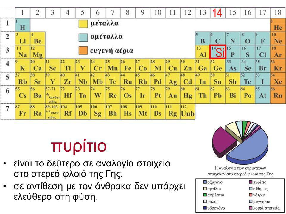 πυρίτιο είναι το δεύτερο σε αναλογία στοιχείο στο στερεό φλοιό της Γης.