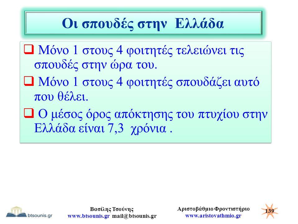 Οι σπουδές στην Ελλάδα Μόνο 1 στους 4 φοιτητές τελειώνει τις σπουδές στην ώρα του. Μόνο 1 στους 4 φοιτητές σπουδάζει αυτό που θέλει.