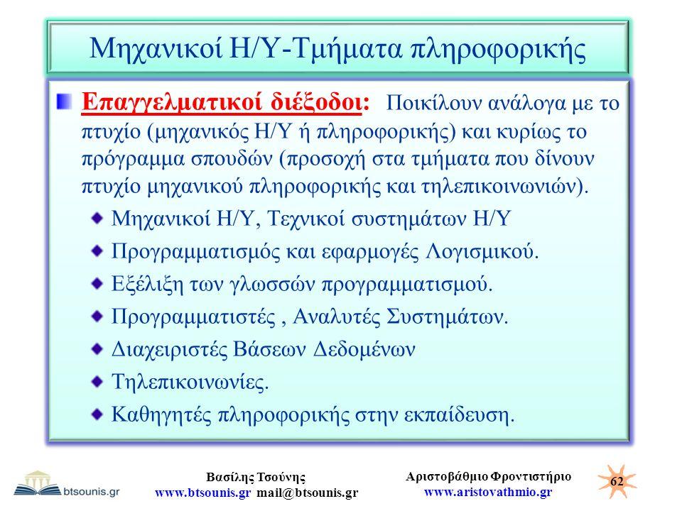 Μηχανικοί Η/Υ-Τμήματα πληροφορικής