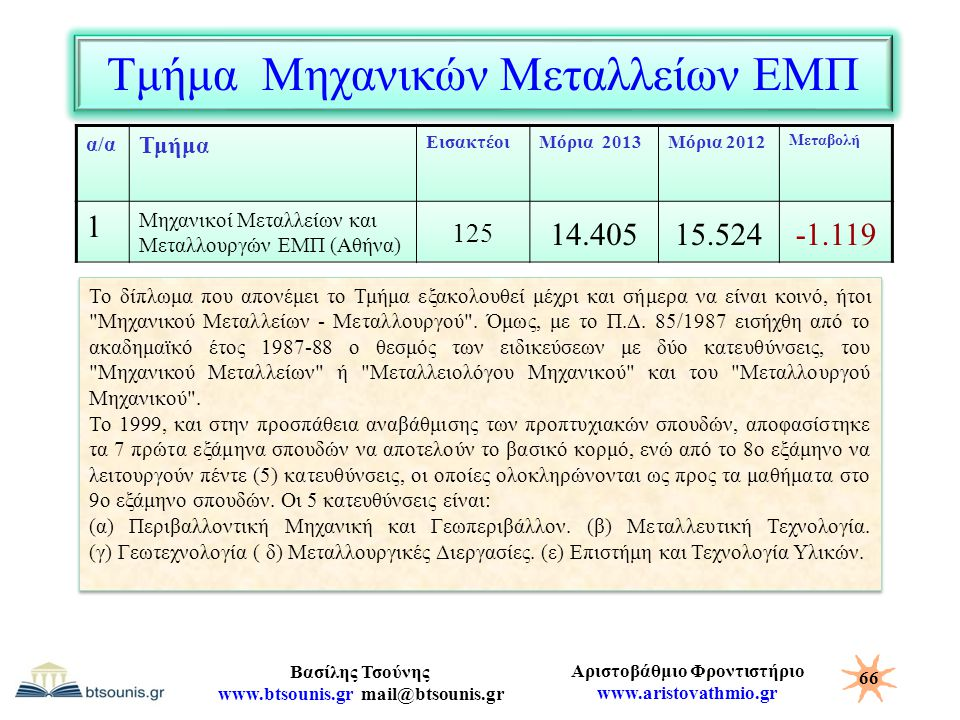 Τμήμα Μηχανικών Μεταλλείων ΕΜΠ