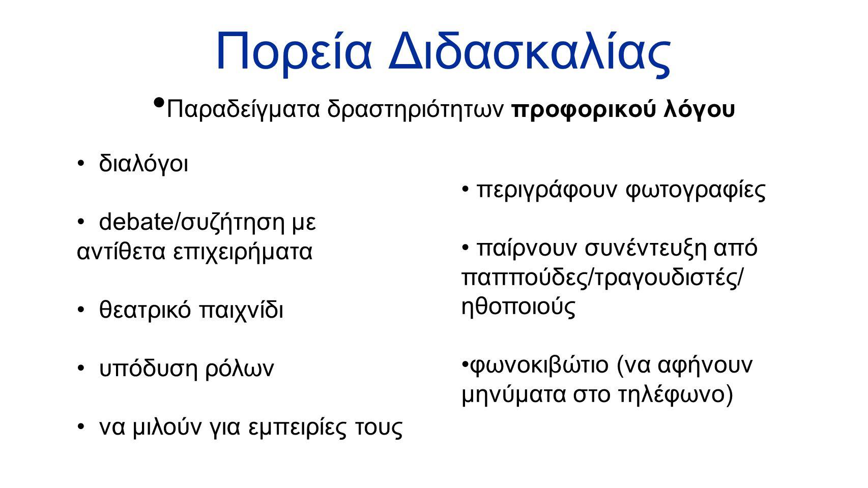 Παραδείγματα δραστηριότητων προφορικού λόγου