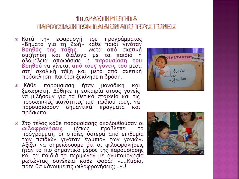 1η δραστηριΟτητα ΠαρουσΙαση των παιδΙΩν απΟ τουΣ γονεΙΣ