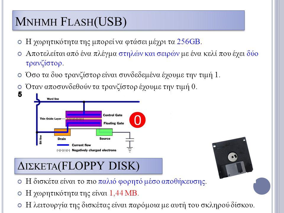 Μνημη Flash(USB) Δισκετα(FLOPPY DISK)