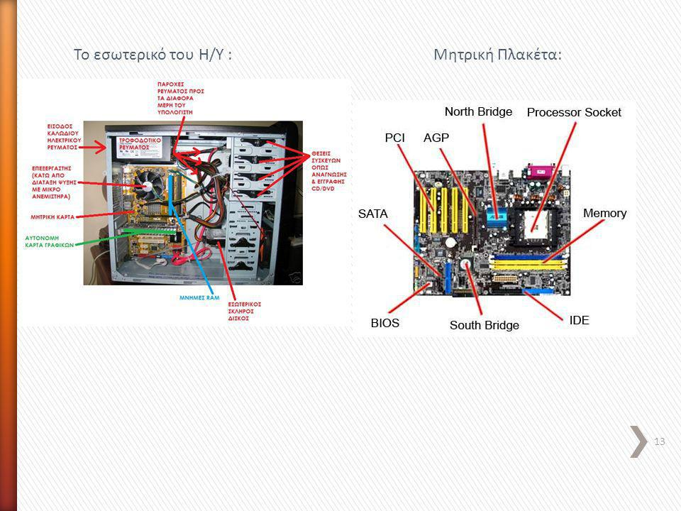 Το εσωτερικό του Η/Υ : Μητρική Πλακέτα: