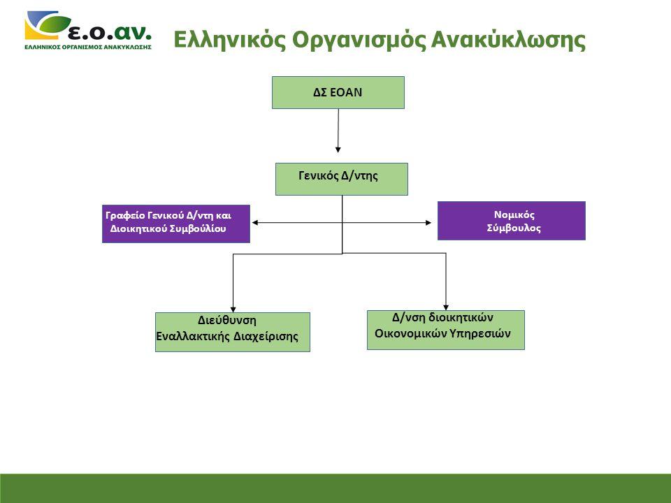 Ελληνικός Οργανισμός Ανακύκλωσης