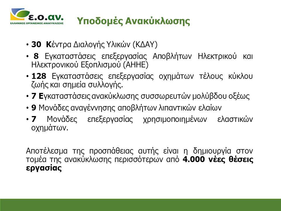 Υποδομές Ανακύκλωσης 30 Κέντρα Διαλογής Υλικών (ΚΔΑΥ)