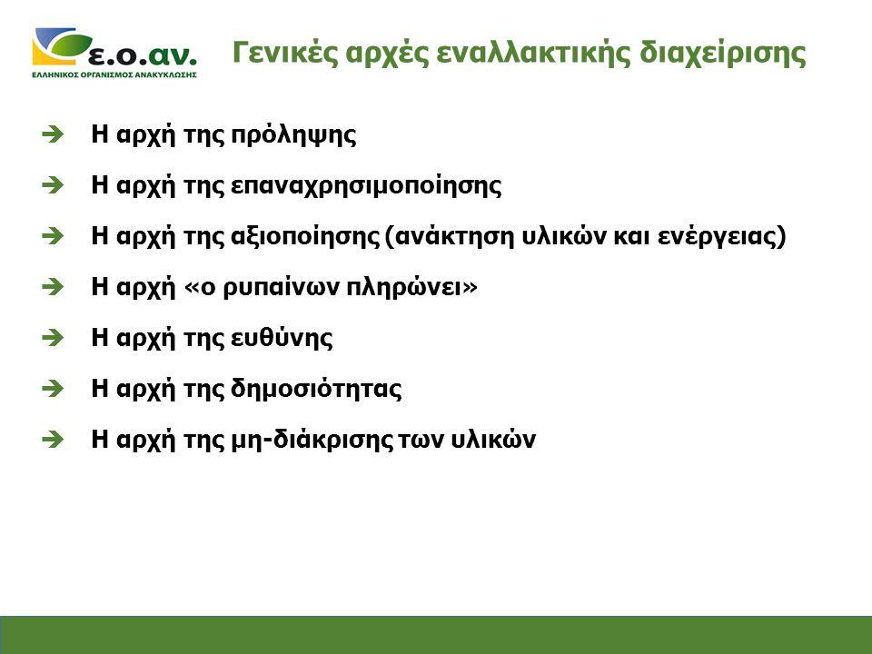 Γενικές αρχές εναλλακτικής διαχείρισης