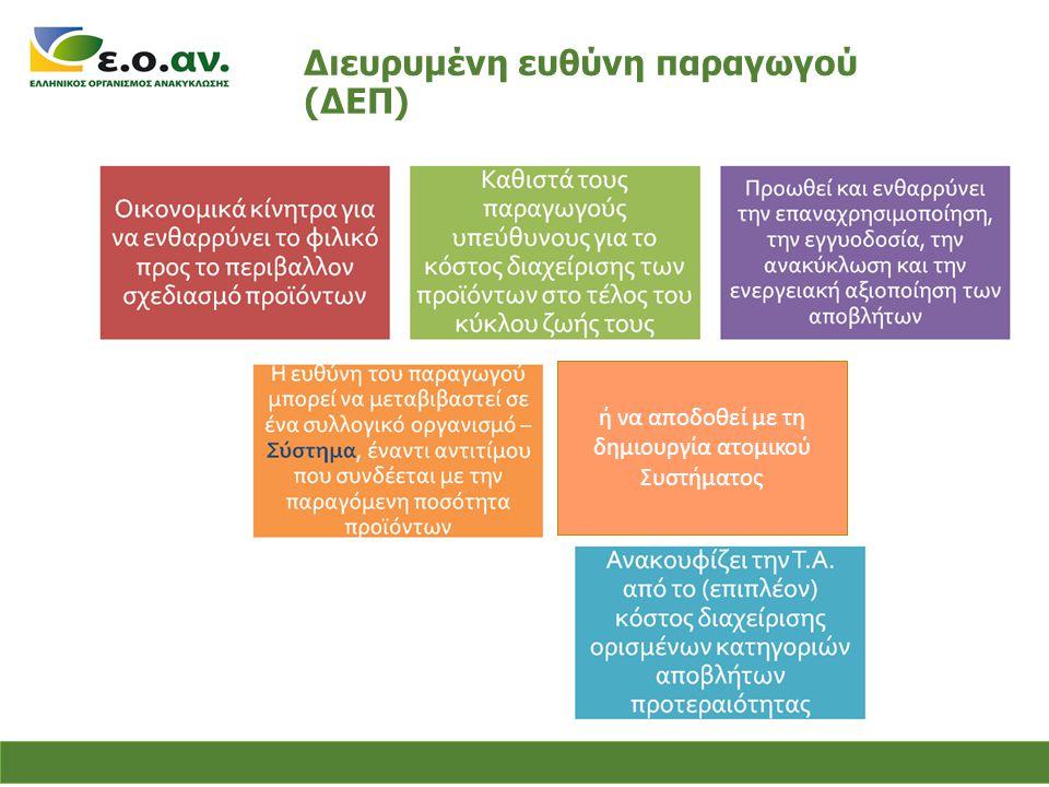 Διευρυμένη ευθύνη παραγωγού (ΔΕΠ)