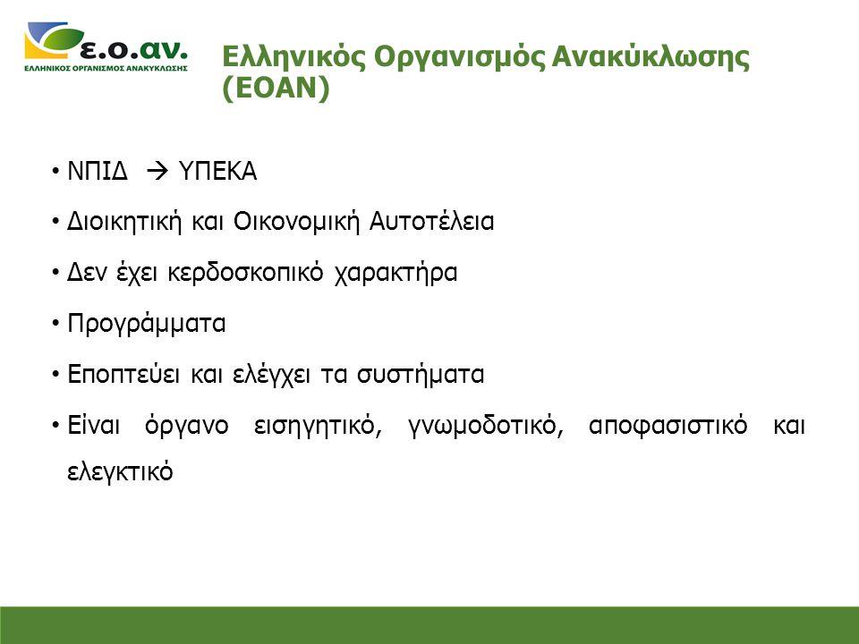 Ελληνικός Οργανισμός Ανακύκλωσης (ΕΟΑΝ)