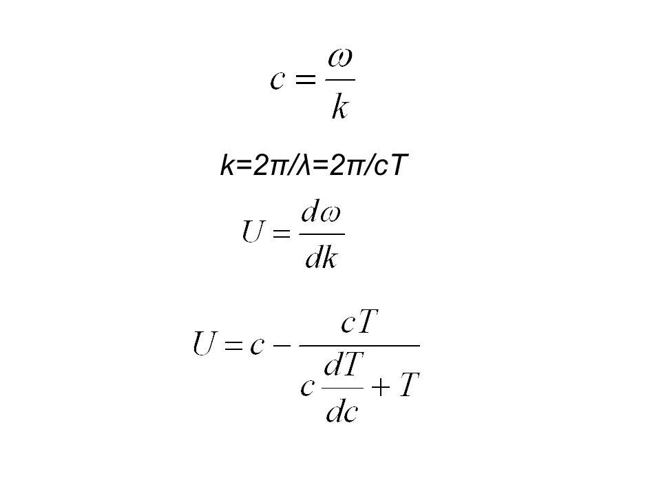 k=2π/λ=2π/cT
