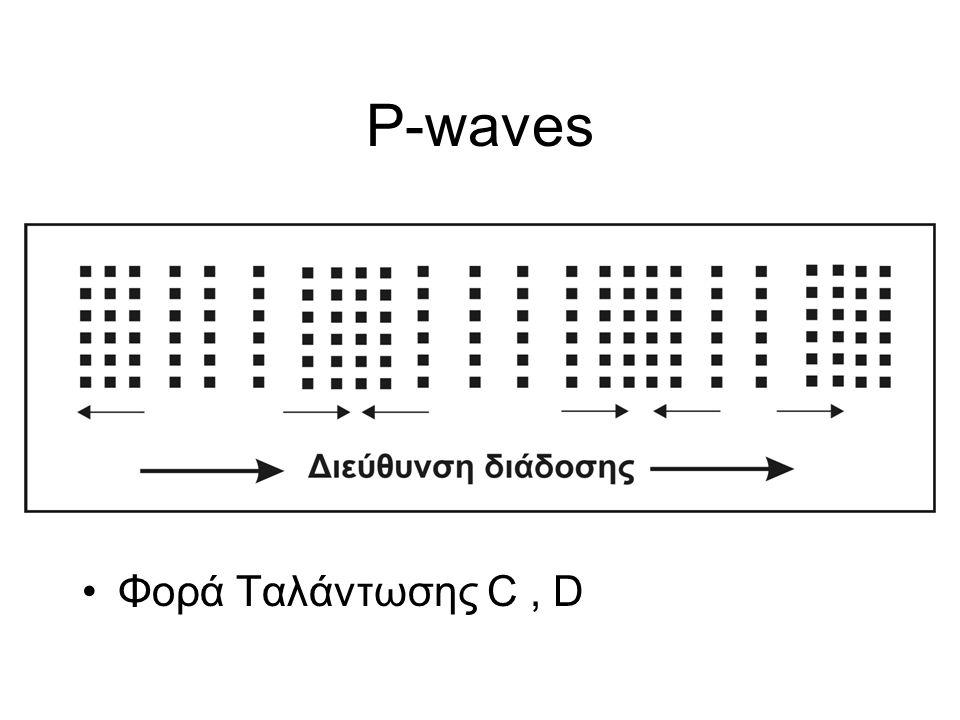 P-waves Φορά Ταλάντωσης C , D