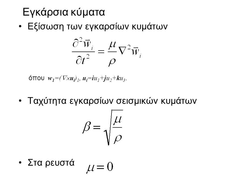 Εγκάρσια κύματα Εξίσωση των εγκαρσίων κυμάτων