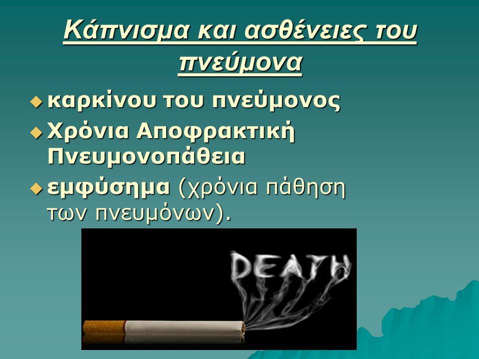 Κάπνισμα και ασθένειες του πνεύμονα