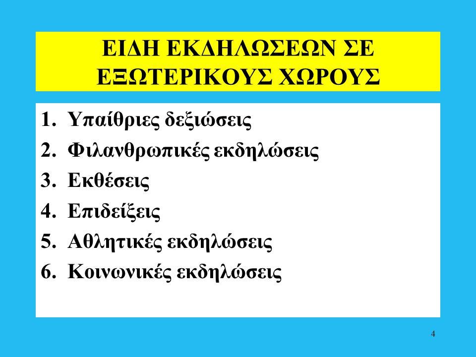 ΕΙΔΗ ΕΚΔΗΛΩΣΕΩΝ ΣΕ ΕΞΩΤΕΡΙΚΟΥΣ ΧΩΡΟΥΣ
