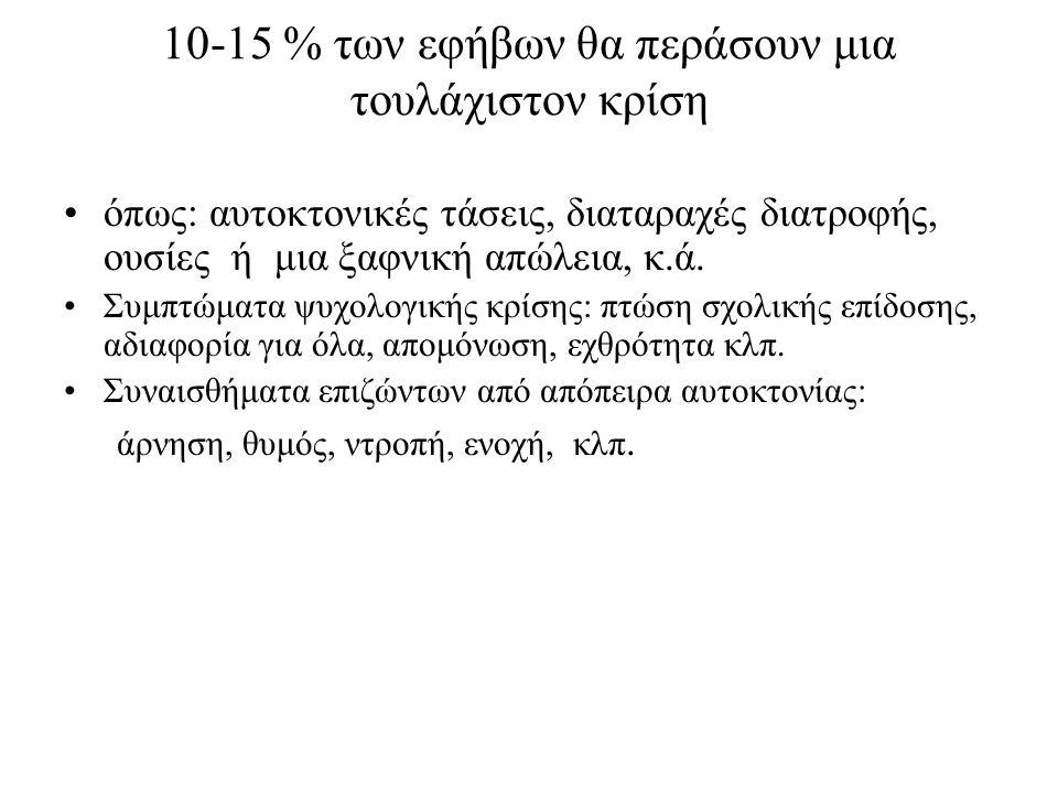 10-15 % των εφήβων θα περάσουν μια τουλάχιστον κρίση