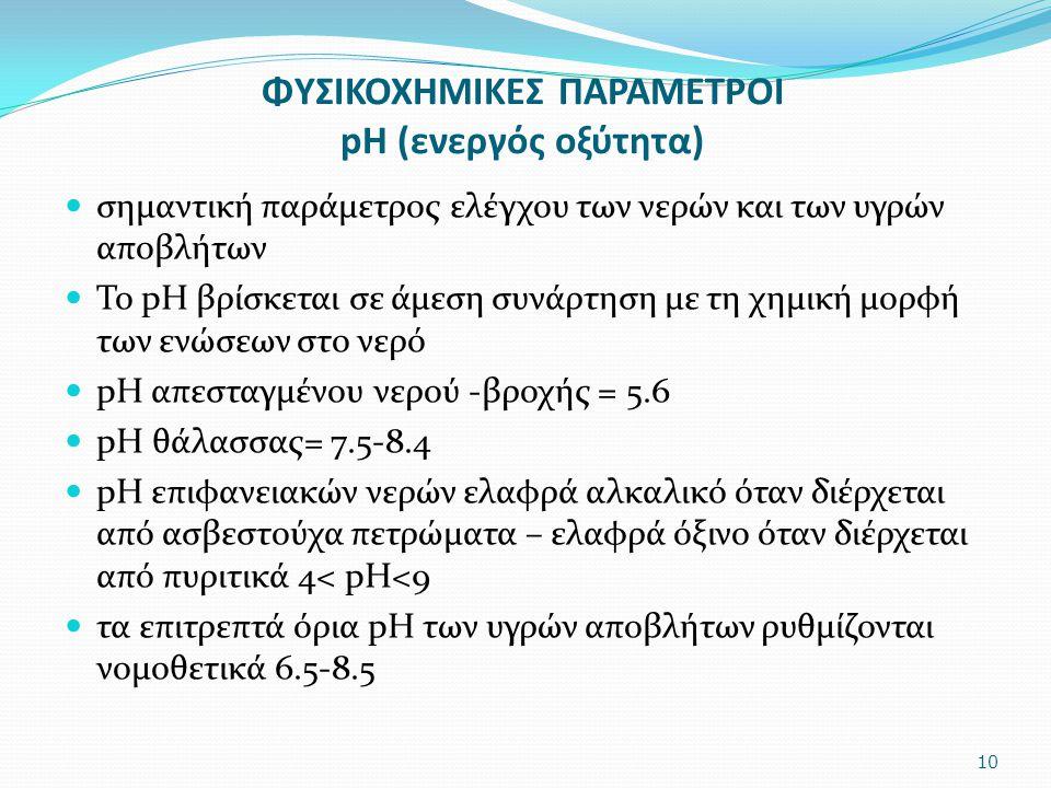 ΦΥΣΙΚΟΧΗΜΙΚΕΣ ΠΑΡΑΜΕΤΡΟΙ pH (ενεργός οξύτητα)