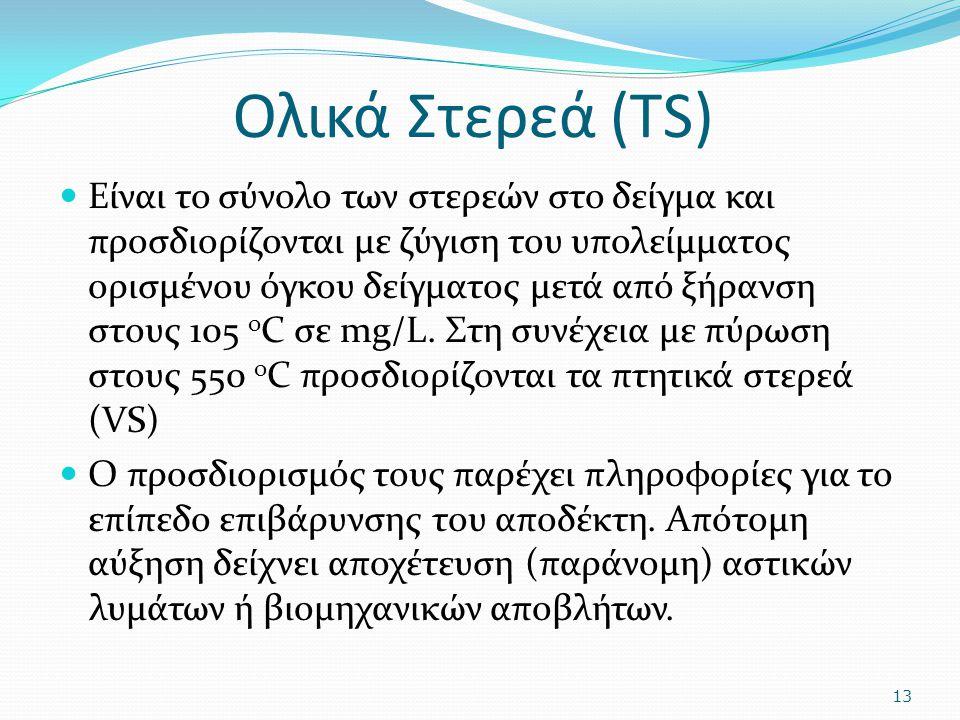 Ολικά Στερεά (TS)