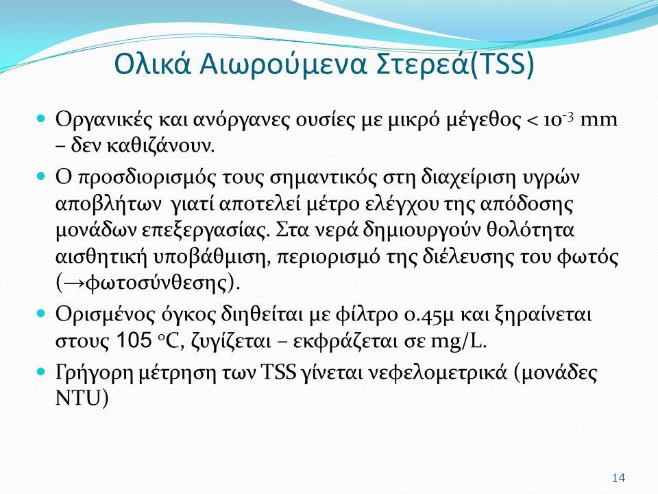 Ολικά Αιωρούμενα Στερεά(TSS)