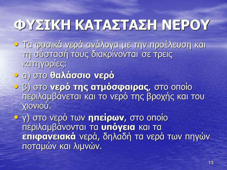 ΦΥΣΙΚΗ ΚΑΤΑΣΤΑΣΗ ΝΕΡΟΥ