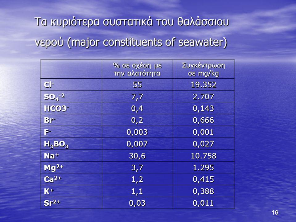 Τα κυριότερα συστατικά του θαλάσσιου νερού (major constituents of seawater)