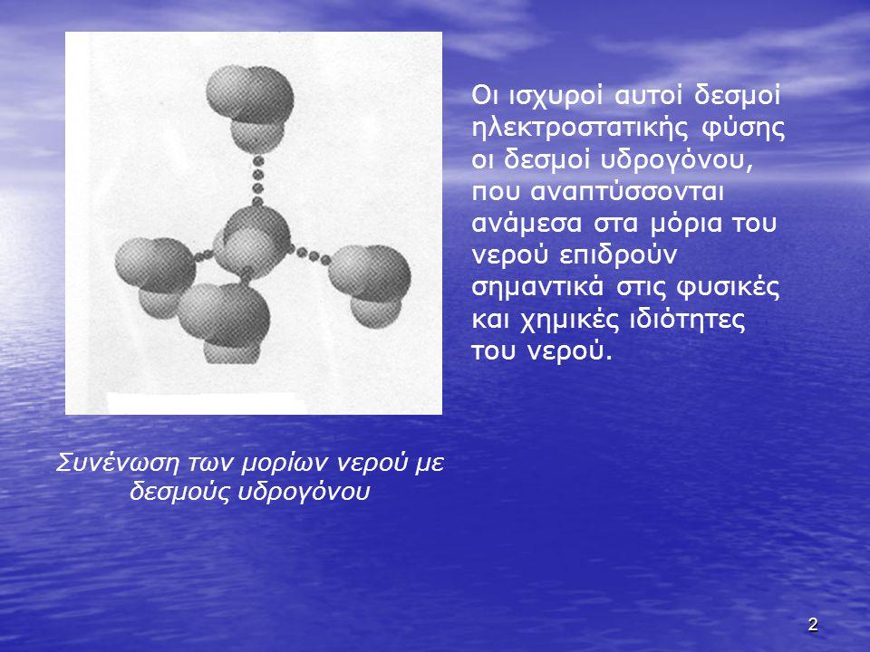 Συνένωση των μορίων νερού με δεσμούς υδρογόνου