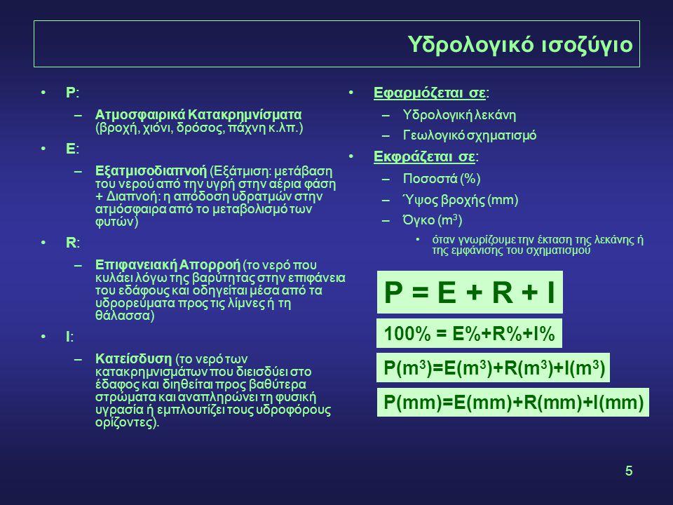 P = E + R + I Υδρολογικό ισοζύγιο 100% = E%+R%+I%
