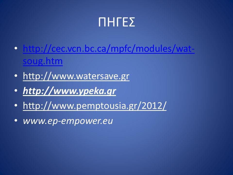 ΠΗΓΕΣ http://cec.vcn.bc.ca/mpfc/modules/wat-soug.htm