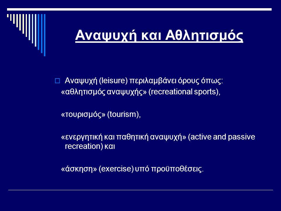 Αναψυχή και Αθλητισμός