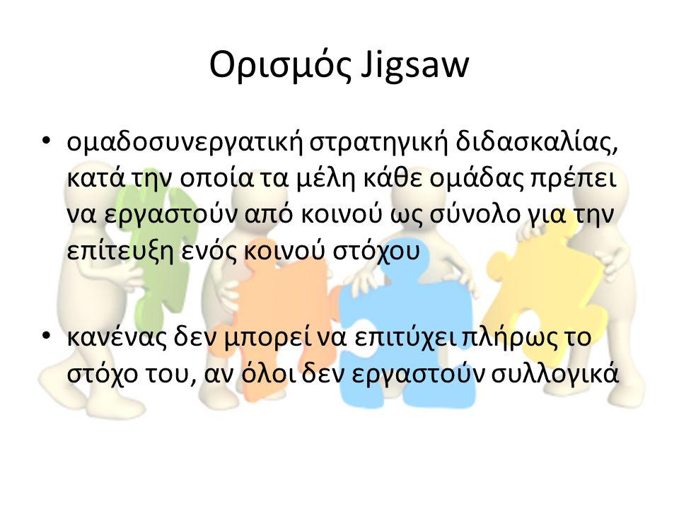 Ορισμός Jigsaw
