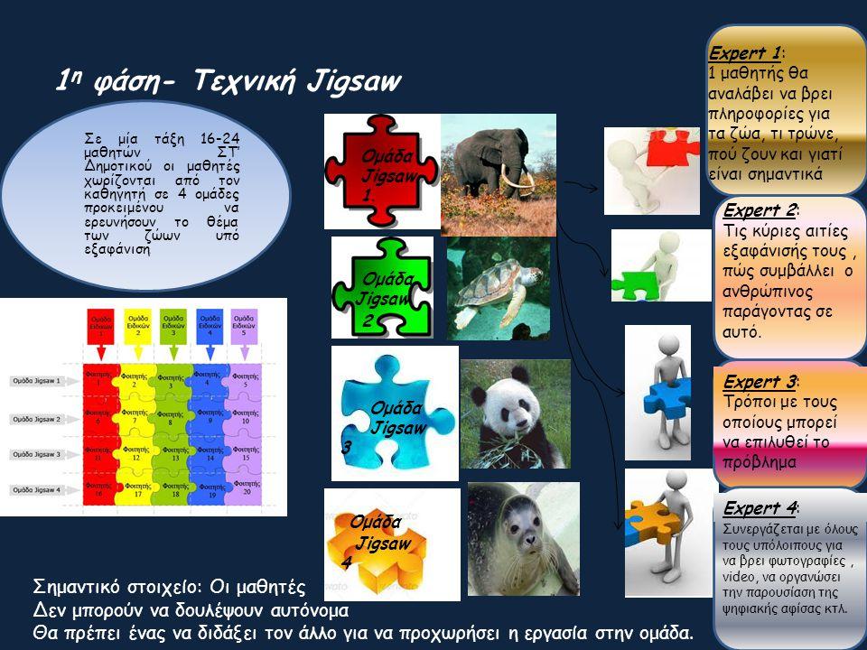 1η φάση- Τεχνική Jigsaw Ομάδα Σημαντικό στοιχείο: Οι μαθητές