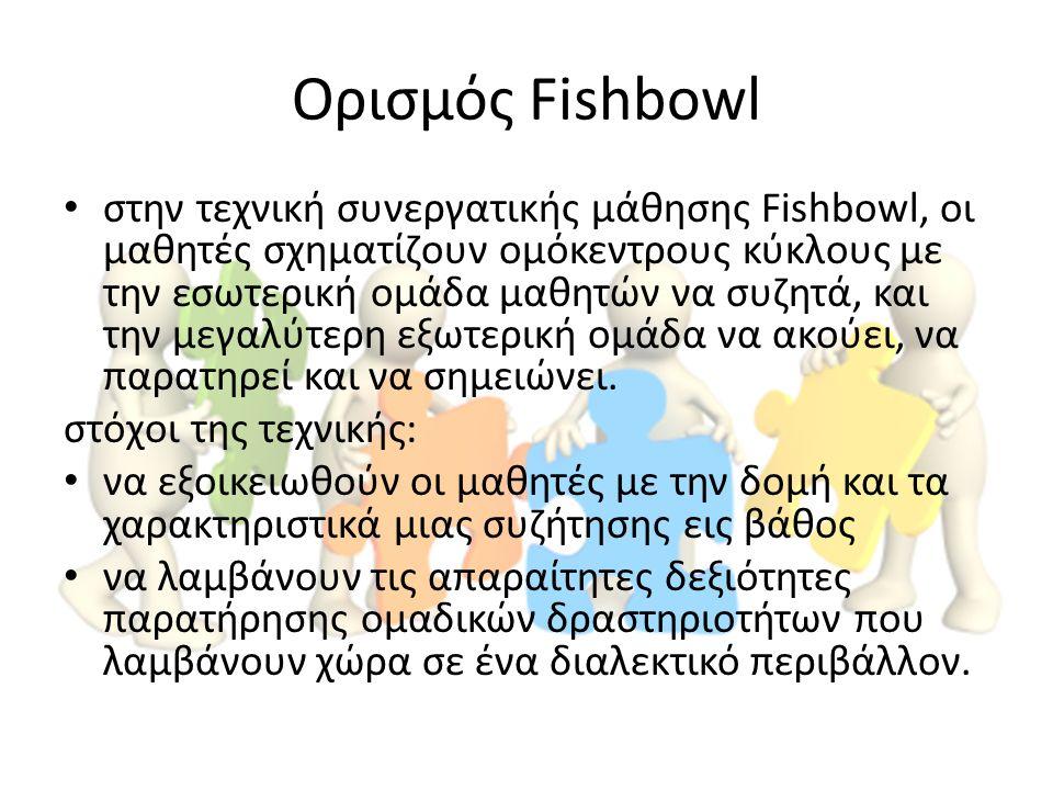 Ορισμός Fishbowl