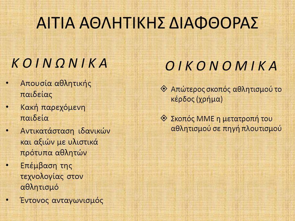 ΑΙΤΙΑ ΑΘΛΗΤΙΚΗΣ ΔΙΑΦΘΟΡΑΣ