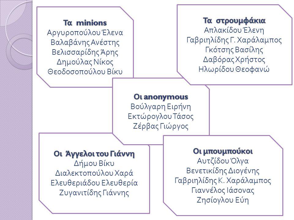 Γαβριηλίδης Γ. Χαράλαμπος Γκότσης Βασίλης Δαβόρας Χρήστος