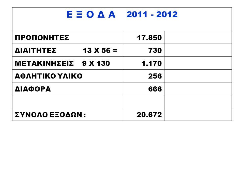 Ε Ξ Ο Δ Α 2011 - 2012 ΠΡΟΠΟΝΗΤΕΣ 17.850 ΔΙΑΙΤΗΤΕΣ 13 Χ 56 = 730