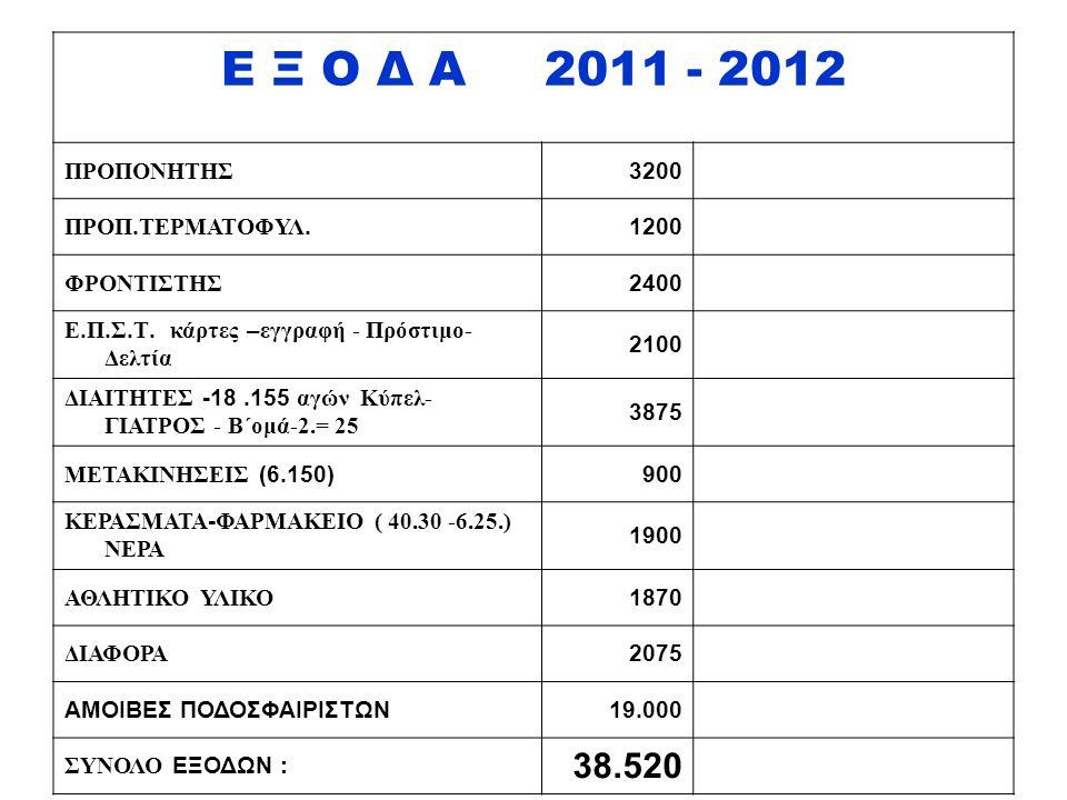 Ε Ξ Ο Δ Α 2011 - 2012 38.520 ΠΡΟΠΟΝΗΤΗΣ 3200 ΠΡΟΠ.ΤΕΡΜΑΤΟΦΥΛ. 1200