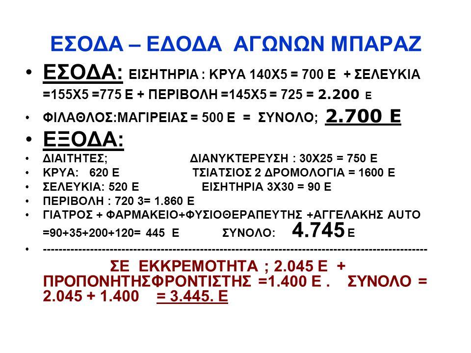 ΕΣΟΔΑ – ΕΔΟΔΑ ΑΓΩΝΩΝ ΜΠΑΡΑΖ