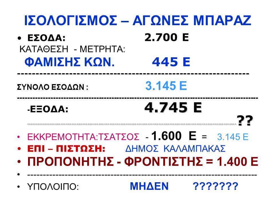 ΙΣΟΛΟΓΙΣΜΟΣ – ΑΓΩΝΕΣ ΜΠΑΡΑΖ