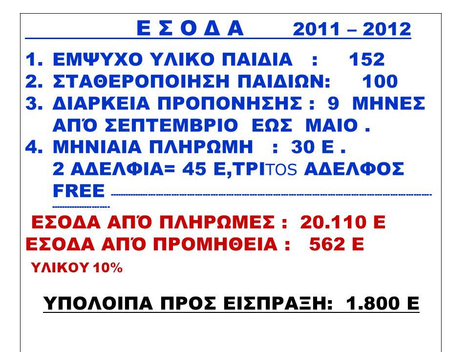 Ε Σ Ο Δ Α 2011 – 2012 ΕΜΨΥΧΟ ΥΛΙΚΟ ΠΑΙΔΙΑ : 152