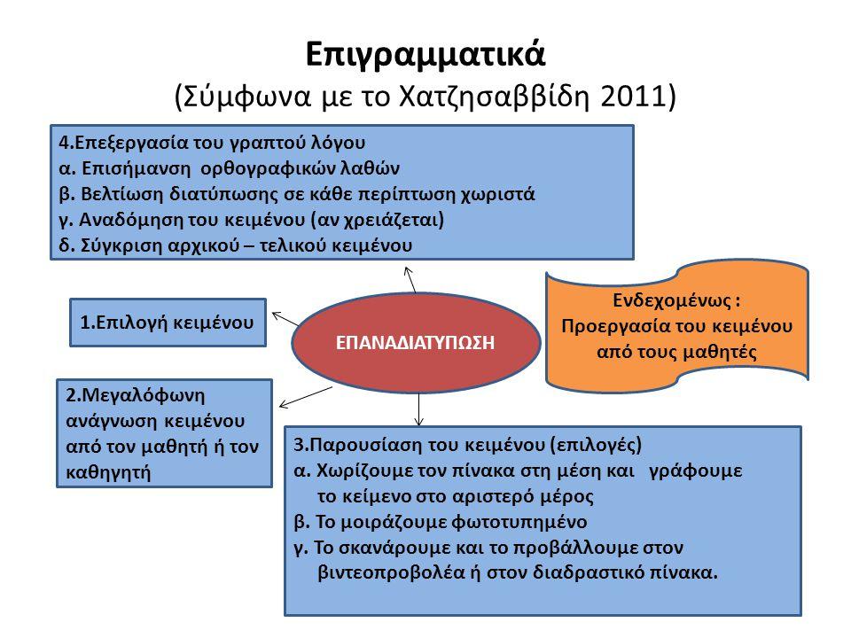 Επιγραμματικά (Σύμφωνα με το Χατζησαββίδη 2011)
