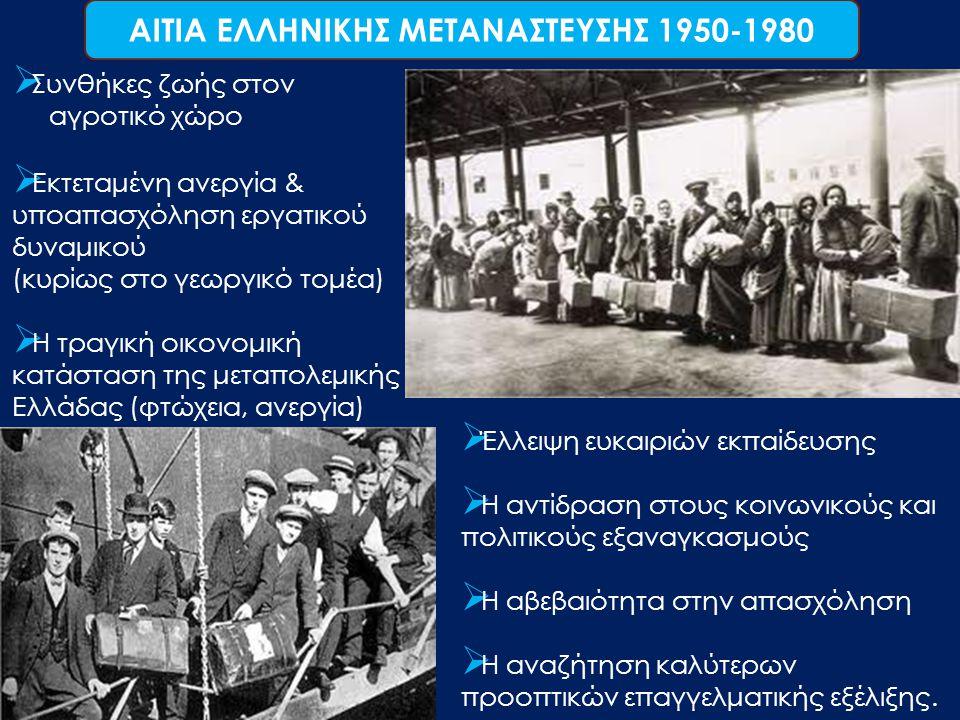ΑΙΤΙΑ ΕΛΛΗΝΙΚΗΣ ΜΕΤΑΝΑΣΤΕΥΣΗΣ 1950-1980