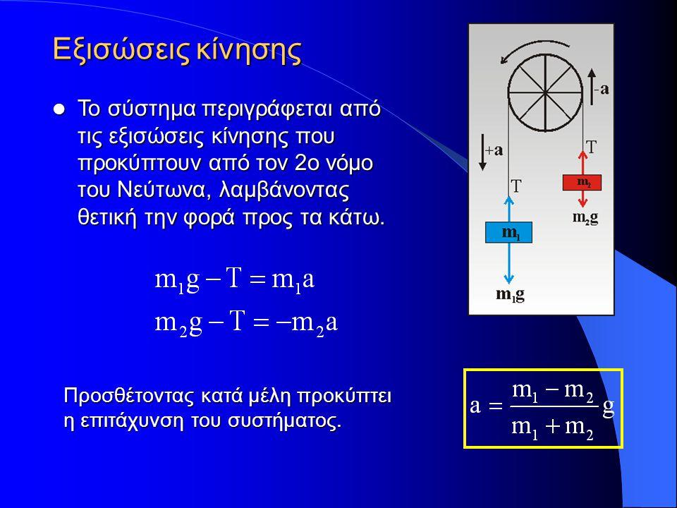 Εξισώσεις κίνησης