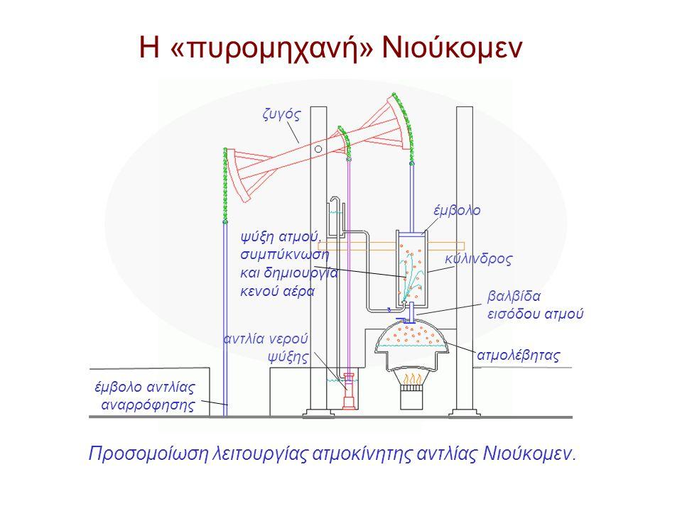 Προσομοίωση λειτουργίας ατμοκίνητης αντλίας Νιούκομεν.