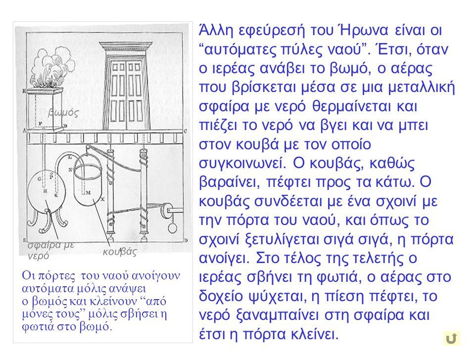 Άλλη εφεύρεσή του Ήρωνα είναι οι αυτόματες πύλες ναού