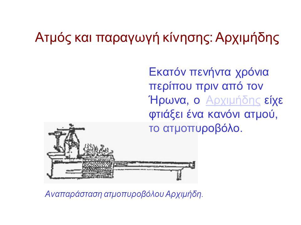 Αναπαράσταση ατμοπυροβόλου Αρχιμήδη.