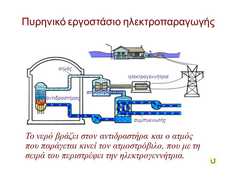 Πυρηνικό εργοστάσιο ηλεκτροπαραγωγής