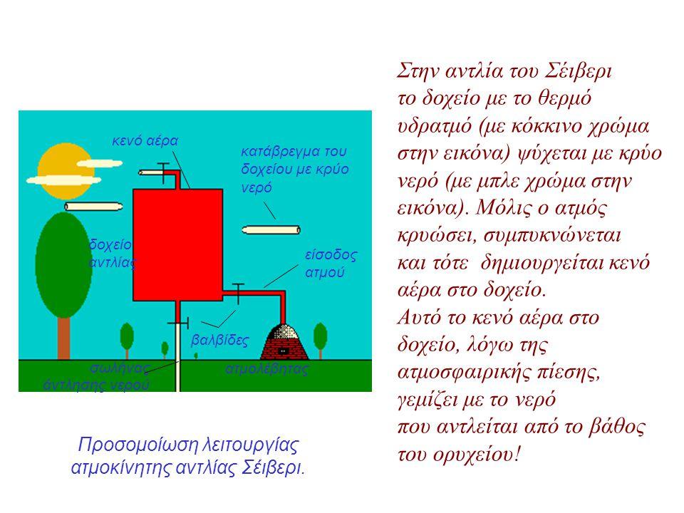 Προσομοίωση λειτουργίας ατμοκίνητης αντλίας Σέιβερι.